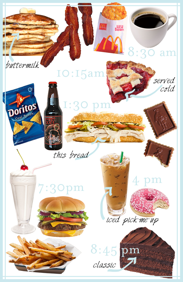 Ideal Food Day