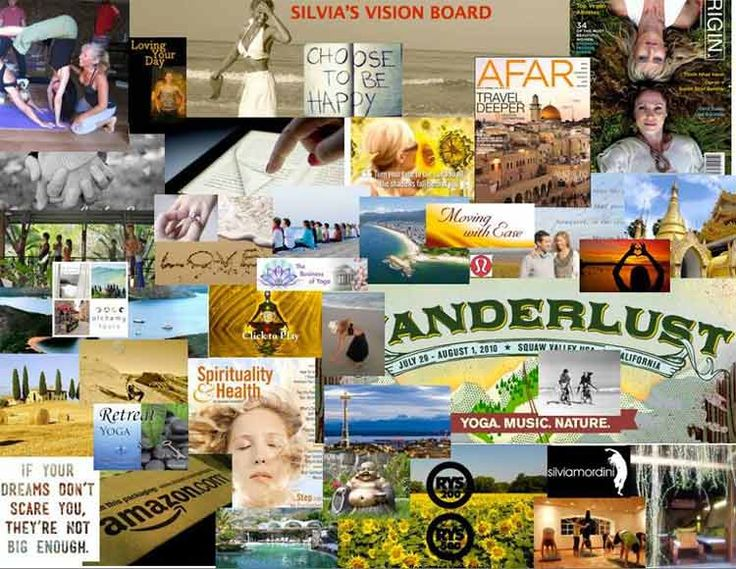 Vision Board-The Art of Manifesting-1